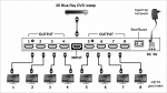 Mobidick VPSL182 HDMI-сплиттер делитель 1 на 8 (поддержка 3D)
