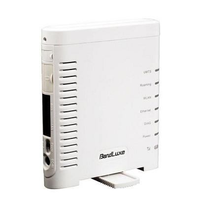 BandRich Bandluxe R300 3g роутер wifi GSM