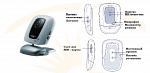 CyberView CV-YN900GSM GSM MMS видеокамера