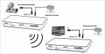 Mobidick VPWH11 HDMI Беспроводной WHDI радиоудлинитель
