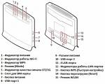 Huawei B593s-22 роутер 4G (LTE) / YOTA 3G (HSPA) Мегафон МТС Билайн универсальный с разъемом под внешнюю антенну с разъемами RJ11 RJ45 USB WiFi купить 4G - до 100 Мбит/сек (входящий) / 50 Мбит/сек (ис