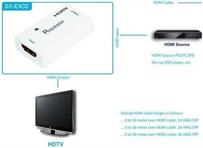 Mobidick VFRP102 HDMI-ретранслятор (Repeater) с функцией эквалайзера