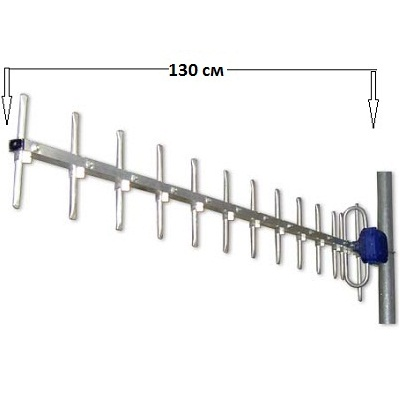 МИР GSM-900 / 14 Антенна внешняя направленная стационарная (без кабеля)