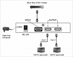 Mobidick VPSL121 Сплиттер (делитель) HDMI 1.3 1-in-2-out серия
