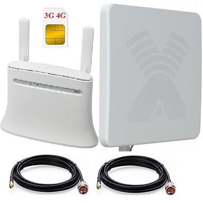ShopCarry R283ZN 4G 3G роутер под СИМ с внешней антенной MIMO 20dBi (комплект)
