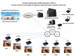 Cinterion TC65T GSM GPRS терминал